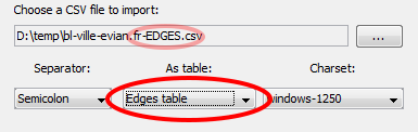edges-import
