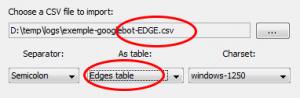 edge import