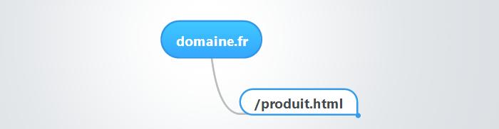 2 URLs au départ
